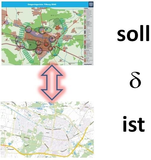 soll-ist